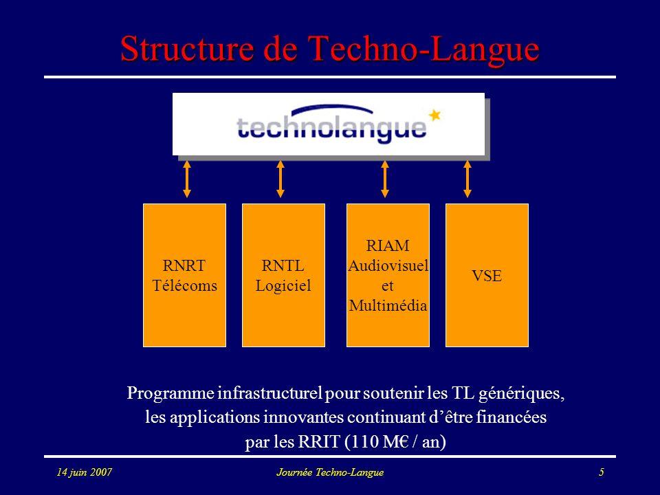 14 juin 2007Journée Techno-Langue5 Structure de Techno-Langue Programme infrastructurel pour soutenir les TL génériques, les applications innovantes c
