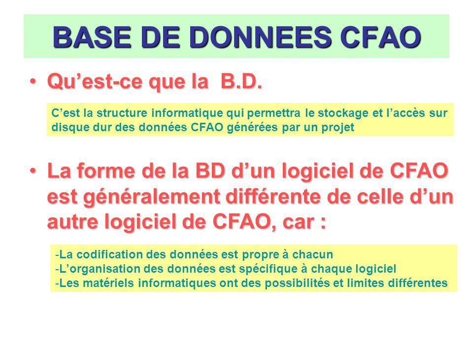 STRUCTURE GENERALE DUNE DONNEE CFAO La donnée CFAO est généralement définie par :La donnée CFAO est généralement définie par : Le nom est une désignation permettant au système de gestion de base de données (SGBD) de retrouver la donnée sur un disque Les données géométriques peuvent être des entités de base (lignes, points, textes, cotes, vues,..