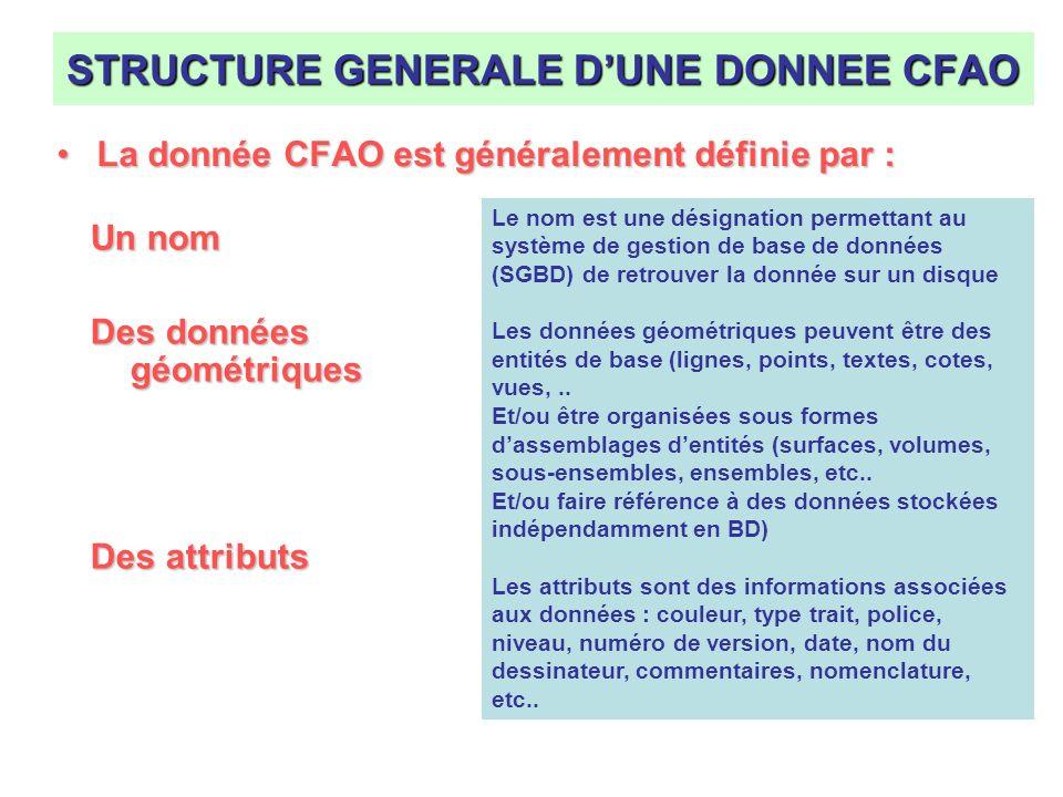 STRUCTURE GENERALE DUNE DONNEE CFAO La donnée CFAO est généralement définie par :La donnée CFAO est généralement définie par : Le nom est une désignat