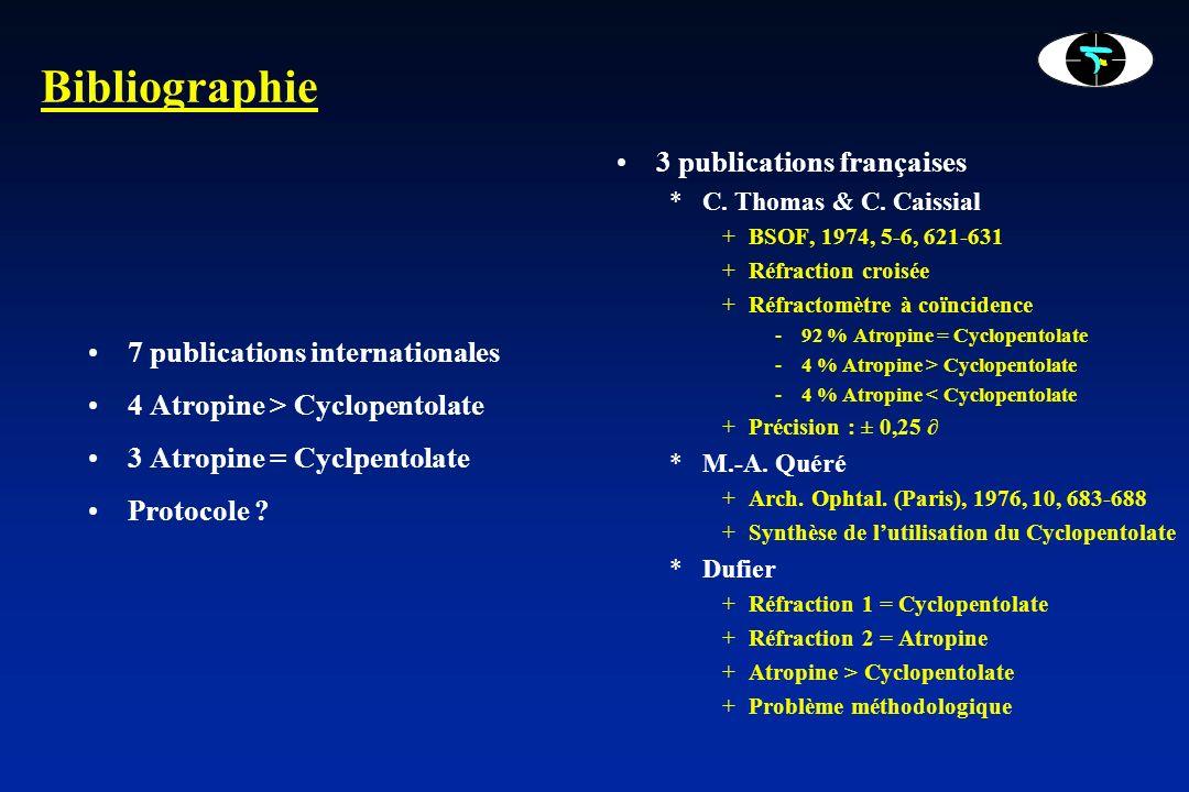 Protocole Idéal *Population divisée en deux groupes de façon aléatoire *Groupe 1 +Cycloplégie 1 : Atropine +Cycloplégie 2 : Cyclopentolate *Groupe 2 +Cycloplégie 1 : Cyclopentolate +Cycloplégie 2 : Atropine *Comparaison de leffet cycloplégiant après contrôle de lidentité des populations *Très difficile Notre étude *Cycloplégie 1 : Cyclopentolate *Population divisée en deux groupes de façon aléatoire *Port permanent de la Correction Optique Totale entre la cycloplégie 1 & la cycloplégie *Cycloplégie 2 +Groupe 1 : Cycloplégie à lAtropine +Groupe 2 : Cycloplégie au Cyclopentolate *Étude statistique de lévolution de la différence deffet cycloplégique entre la cycloplégie 1 et la cycloplégie 2