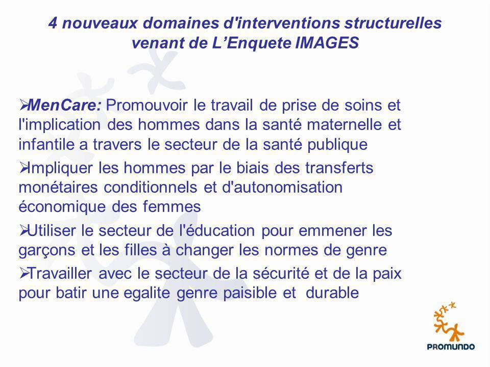 4 nouveaux domaines d'interventions structurelles venant de LEnquete IMAGES MenCare: Promouvoir le travail de prise de soins et l'implication des homm
