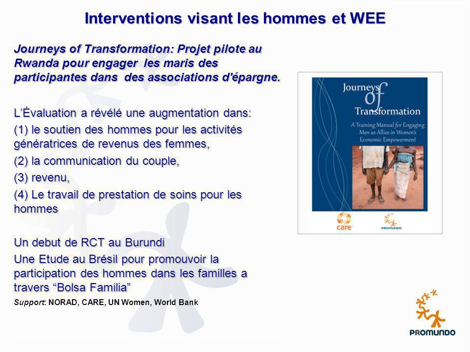 Interventions visant les hommes et WEE Journeys of Transformation: Projet pilote au Rwanda pour engager les maris des participantes dans des associati