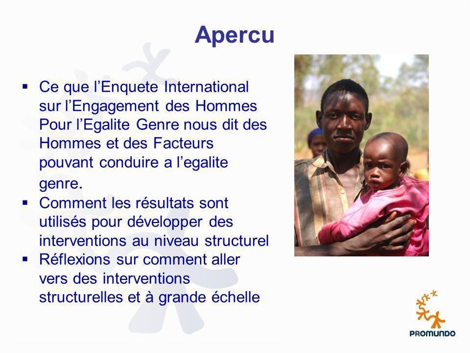 Apercu Ce que lEnquete International sur lEngagement des Hommes Pour lEgalite Genre nous dit des Hommes et des Facteurs pouvant conduire a legalite ge