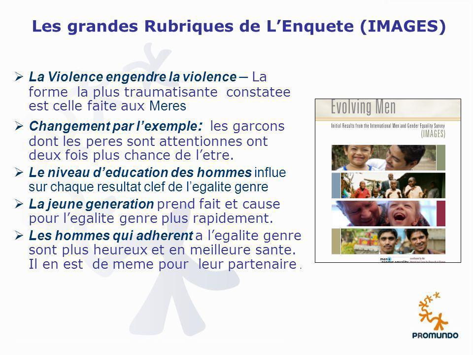Les grandes Rubriques de LEnquete (IMAGES) La Violence engendre la violence – La forme la plus traumatisante constatee est celle faite aux Meres Chang