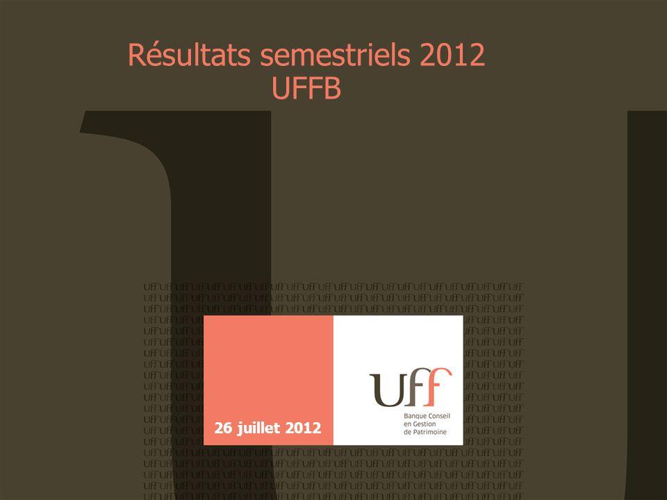 26/ 07/ 2012Résultats semestriels UFFB22 | Nos perspectives Une offre qui va continuer à évoluer pour soutenir lactivité et répondre aux besoins des clients des produits privilégiant le non coté et les obligations dentreprises.