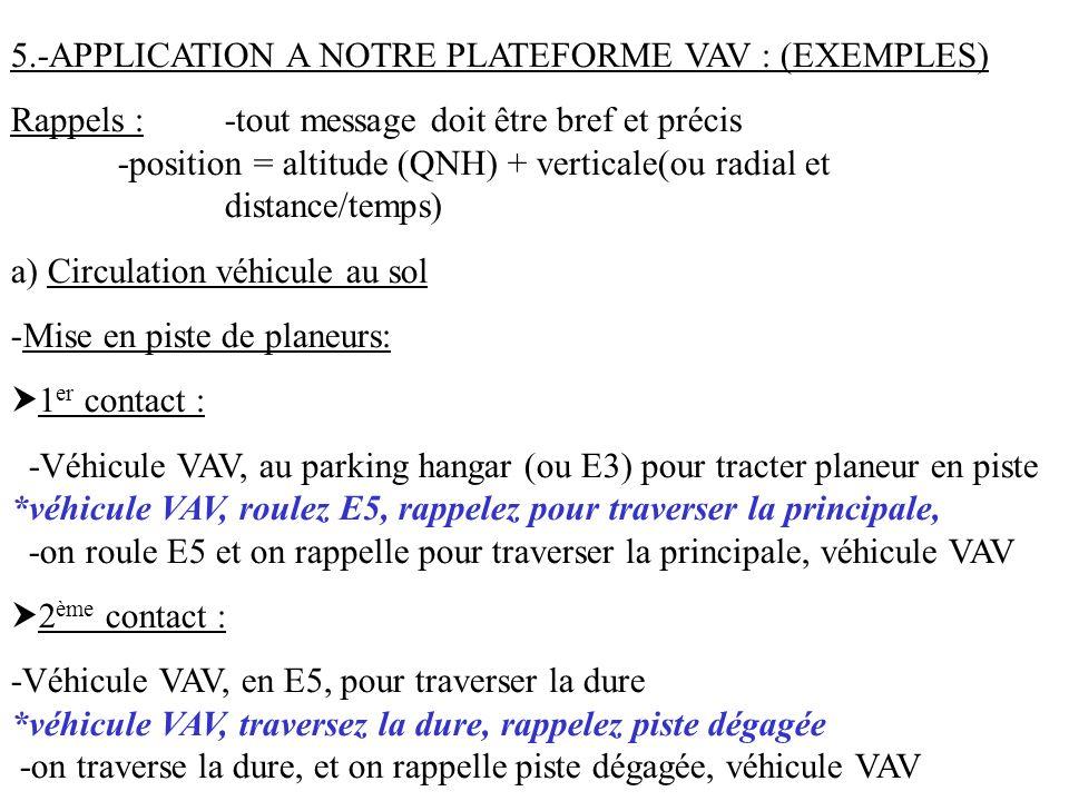5.-APPLICATION A NOTRE PLATEFORME VAV : (EXEMPLES) Rappels : -tout message doit être bref et précis -position = altitude (QNH) + verticale(ou radial e