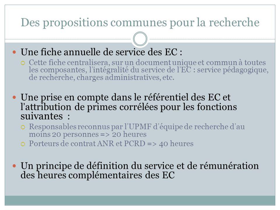 Des propositions communes pour la recherche Une fiche annuelle de service des EC : Cette fiche centralisera, sur un document unique et commun à toutes les composantes, lintégralité du service de lEC : service pédagogique, de recherche, charges administratives, etc.
