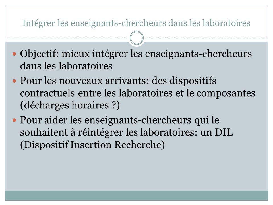 Intégrer les enseignants-chercheurs dans les laboratoires Objectif: mieux intégrer les enseignants-chercheurs dans les laboratoires Pour les nouveaux arrivants: des dispositifs contractuels entre les laboratoires et le composantes (décharges horaires ) Pour aider les enseignants-chercheurs qui le souhaitent à réintégrer les laboratoires: un DIL (Dispositif Insertion Recherche)
