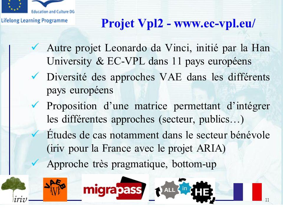 11 Autre projet Leonardo da Vinci, initié par la Han University & EC-VPL dans 11 pays européens Diversité des approches VAE dans les différents pays e