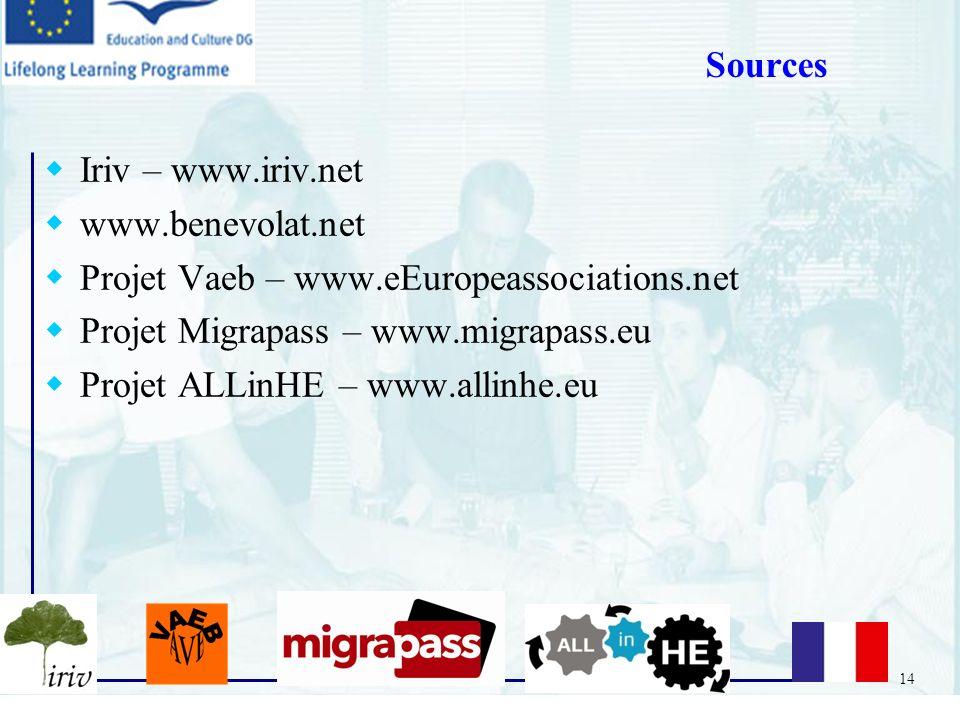 14 Sources Iriv – www.iriv.net www.benevolat.net Projet Vaeb – www.eEuropeassociations.net Projet Migrapass – www.migrapass.eu Projet ALLinHE – www.al