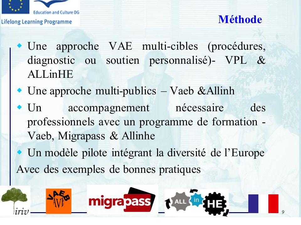 9 Méthode Une approche VAE multi-cibles (procédures, diagnostic ou soutien personnalisé)- VPL & ALLinHE Une approche multi-publics – Vaeb &Allinh Un a