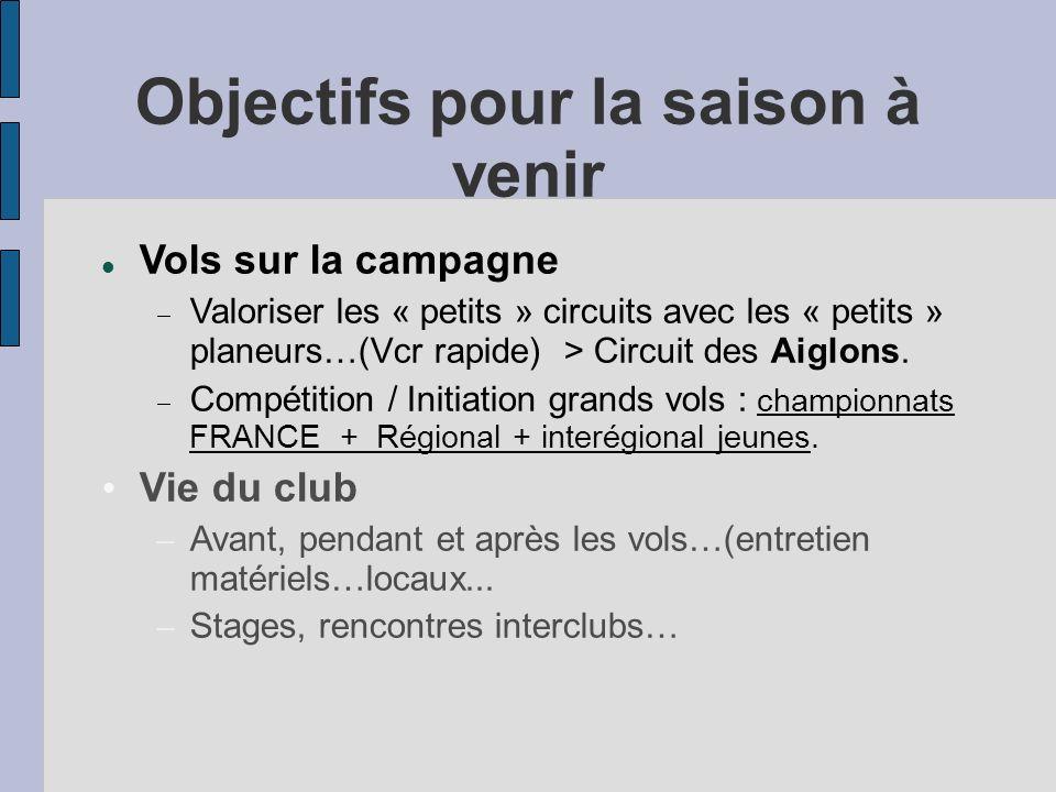 Objectifs pour la saison à venir Vols sur la campagne Valoriser les « petits » circuits avec les « petits » planeurs…(Vcr rapide) > Circuit des Aiglon