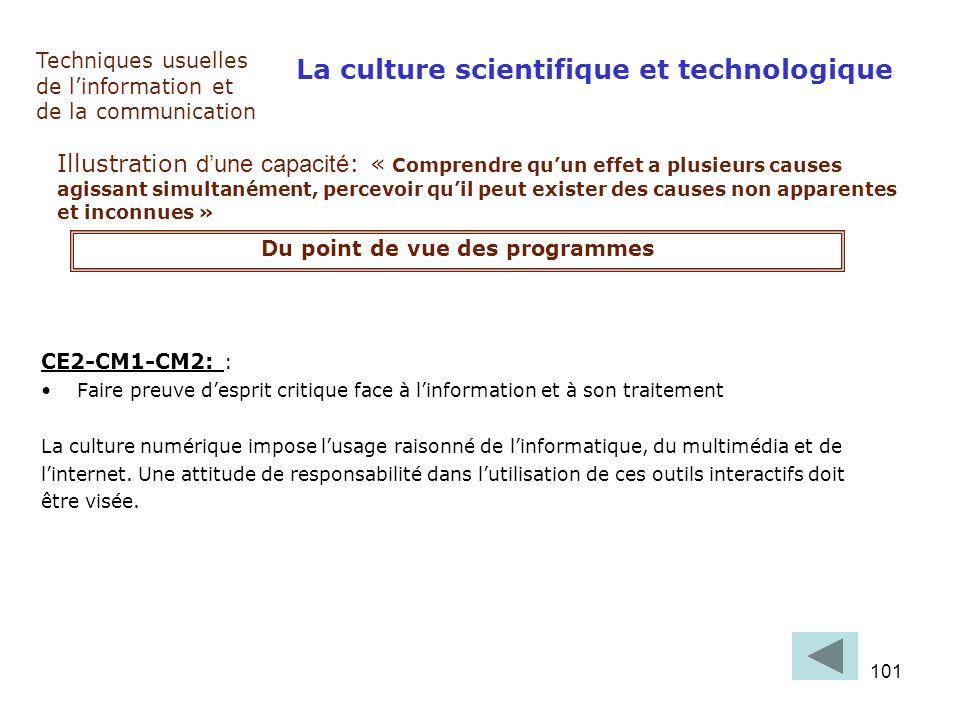 101 CE2-CM1-CM2: : Faire preuve desprit critique face à linformation et à son traitement La culture numérique impose lusage raisonné de linformatique,