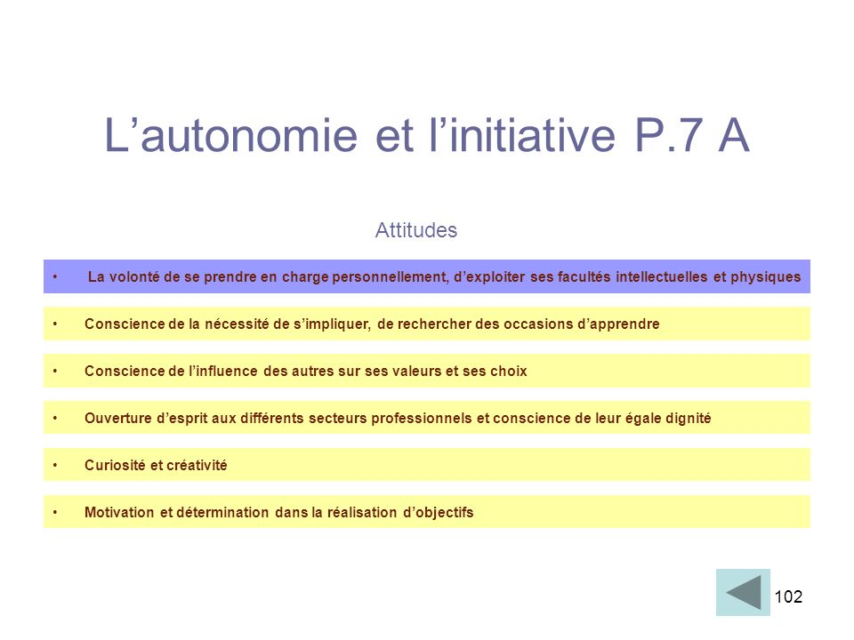 102 Lautonomie et linitiative P.7 A Attitudes La volonté de se prendre en charge personnellement, dexploiter ses facultés intellectuelles et physiques