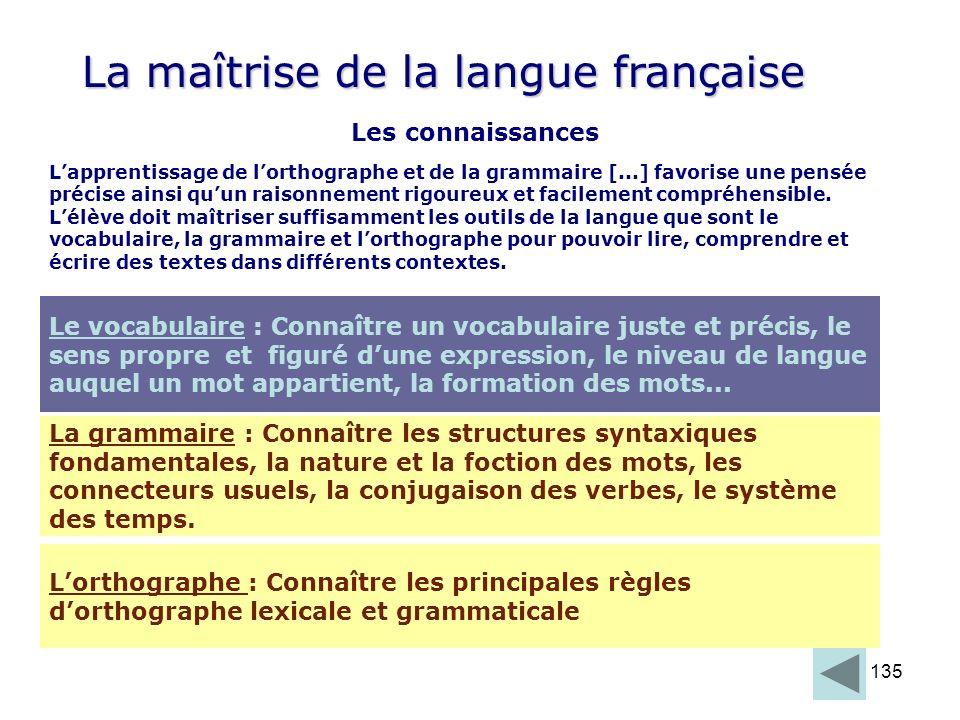 135 La maîtrise de la langue française Les connaissances Lapprentissage de lorthographe et de la grammaire [...] favorise une pensée précise ainsi quu