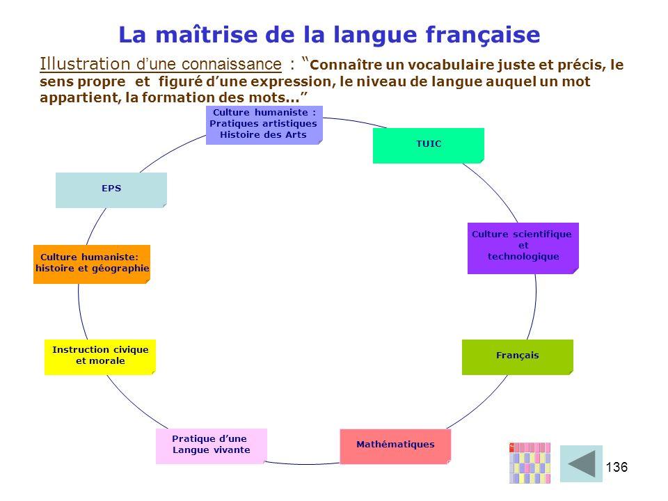 136 La maîtrise de la langue française Illustration dune connaissance : Connaître un vocabulaire juste et précis, le sens propre et figuré dune expres