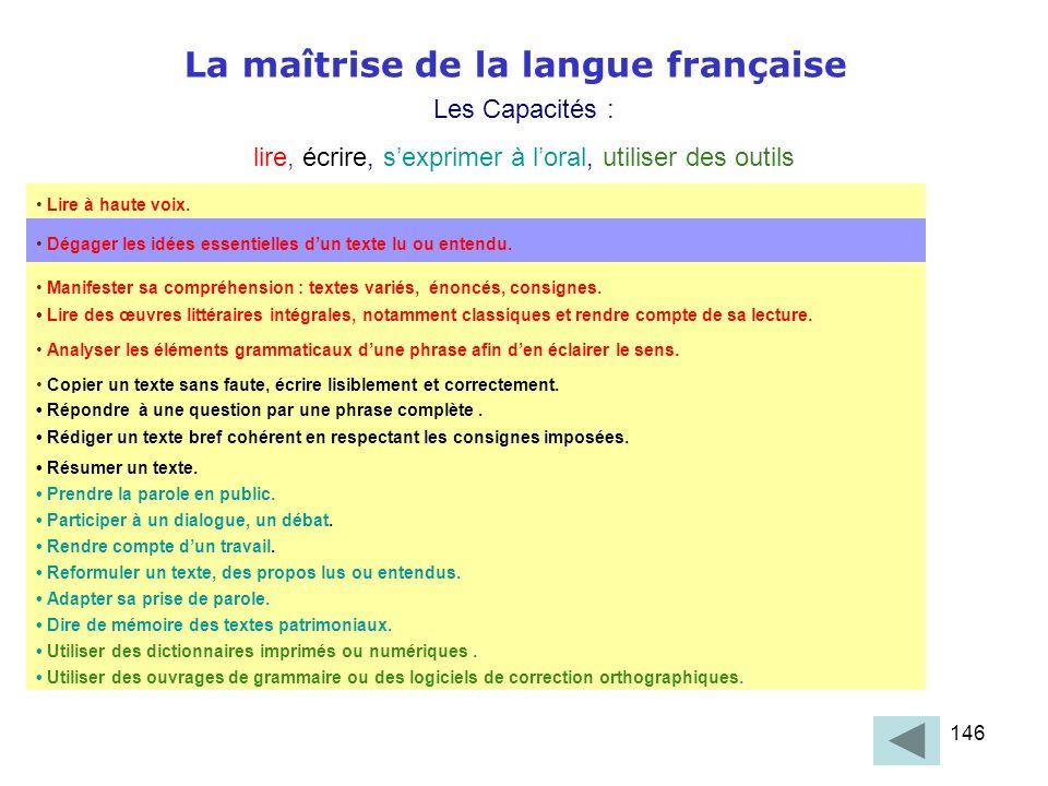 146 La maîtrise de la langue française Les Capacités : lire, écrire, sexprimer à loral, utiliser des outils Lire à haute voix. Analyser les éléments g