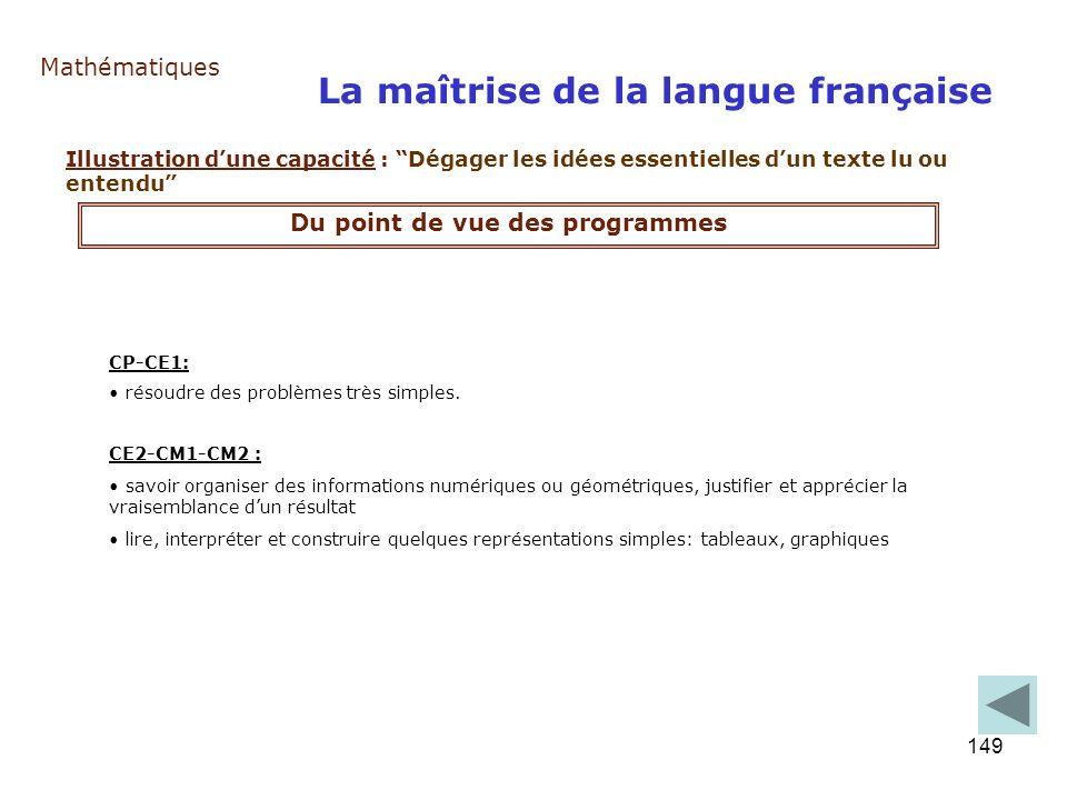 149 Mathématiques La maîtrise de la langue française Illustration dune capacité : Dégager les idées essentielles dun texte lu ou entendu Du point de v