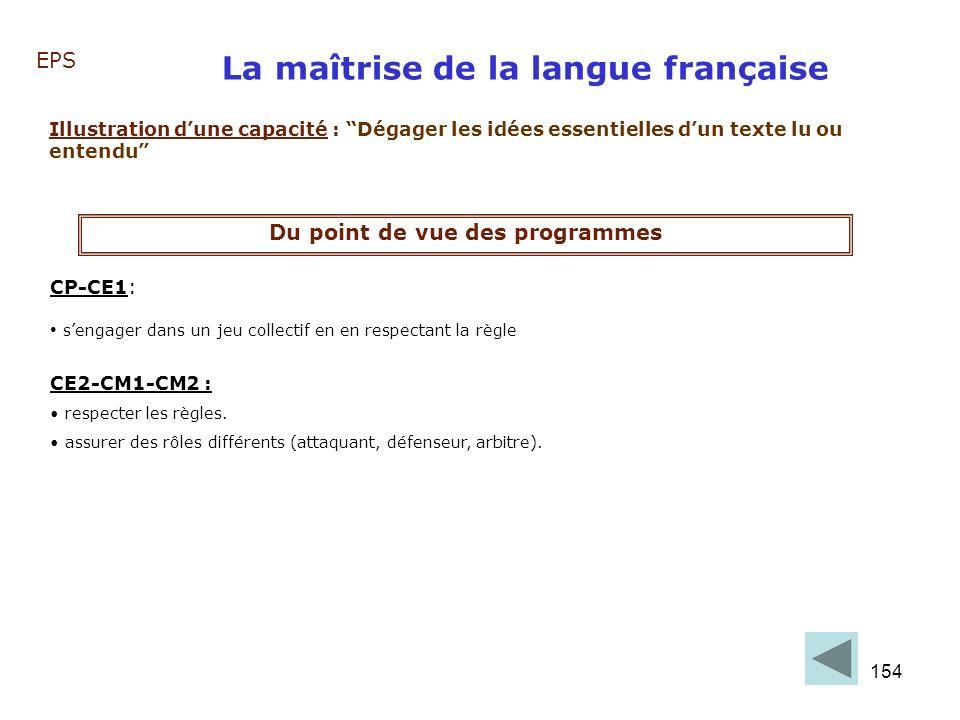 154 EPS Illustration dune capacité : Dégager les idées essentielles dun texte lu ou entendu La maîtrise de la langue française CP-CE1: sengager dans u
