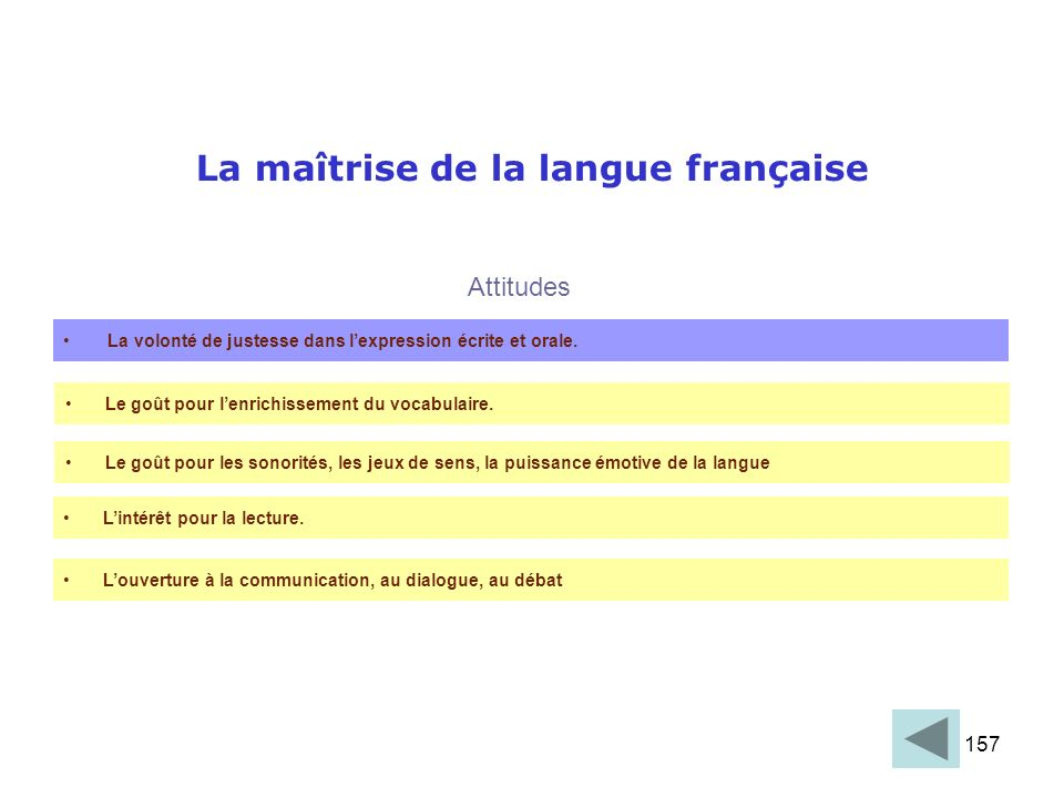 157 La maîtrise de la langue française Attitudes La volonté de justesse dans lexpression écrite et orale. La volonté de justesse dans lexpression écri