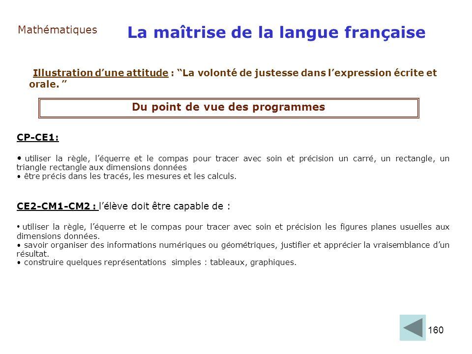160 Mathématiques La maîtrise de la langue française Illustration dune attitude : La volonté de justesse dans lexpression écrite et orale. CP-CE1: uti