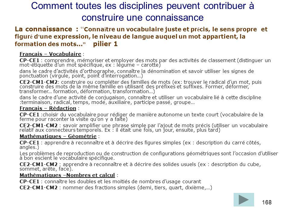 168 Français – Vocabulaire : CP-CE1 : comprendre, mémoriser et employer des mots par des activités de classement (distinguer un mot-étiquette dun mot
