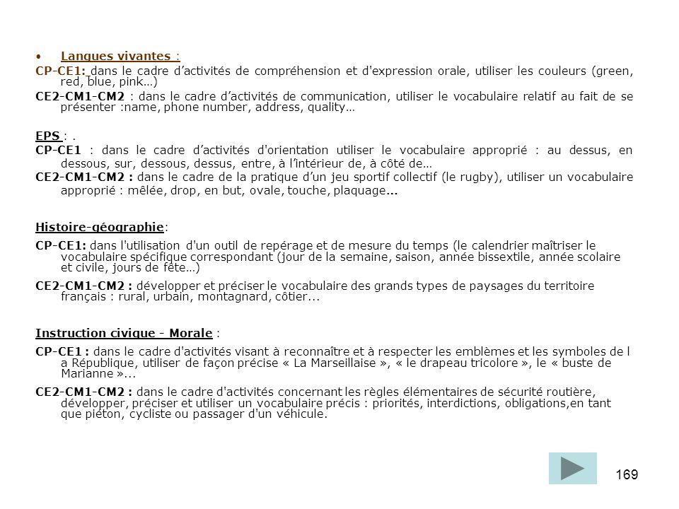 169 Langues vivantes : CP-CE1: dans le cadre dactivités de compréhension et d'expression orale, utiliser les couleurs (green, red, blue, pink…) CE2-CM