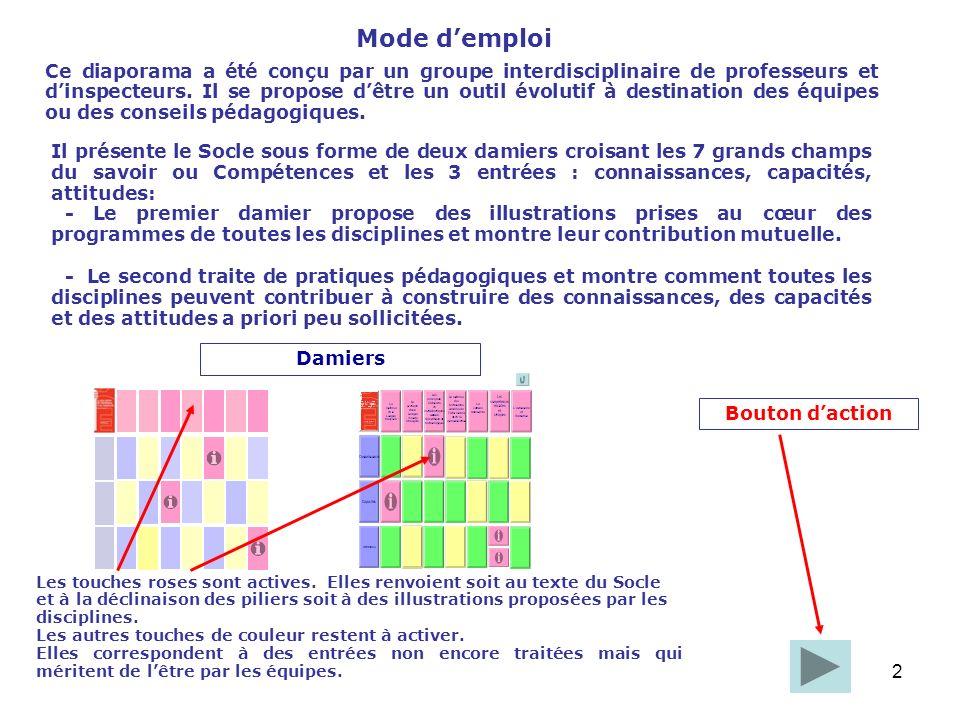 143 EPS Illustration dune connaissance : Connaître un vocabulaire juste et précis, le sens propre et figuré dune expression, le niveau de langue auquel un mot appartient, la formation des mots...