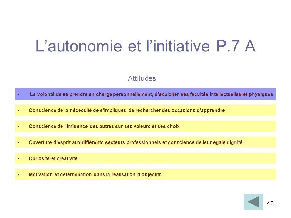 45 Lautonomie et linitiative P.7 A Attitudes La volonté de se prendre en charge personnellement, dexploiter ses facultés intellectuelles et physiques