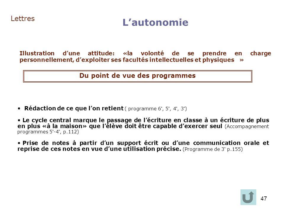 47 Lettres Lautonomie Illustration dune attitude: «la volonté de se prendre en charge personnellement, dexploiter ses facultés intellectuelles et phys