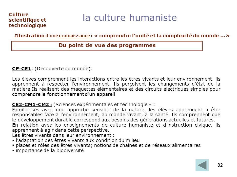 82 Culture scientifique et technologique CP-CE1: (Découverte du monde): Les élèves comprennent les interactions entre les êtres vivants et leur enviro