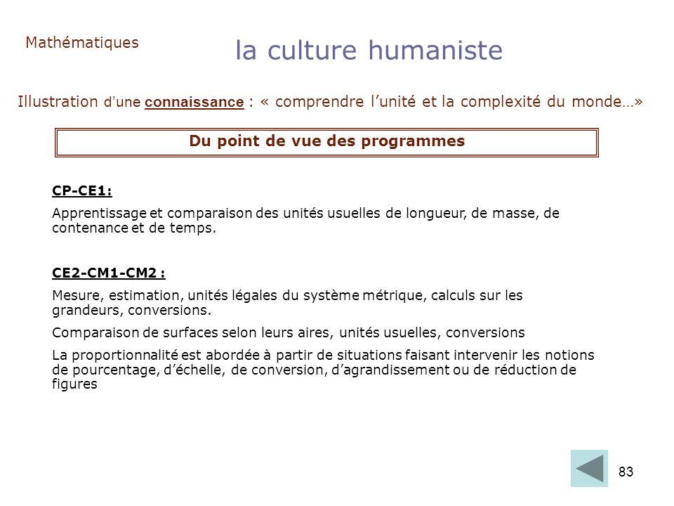 83 Mathématiques la culture humaniste Illustration dune connaissance : « comprendre lunité et la complexité du monde…» Du point de vue des programmes