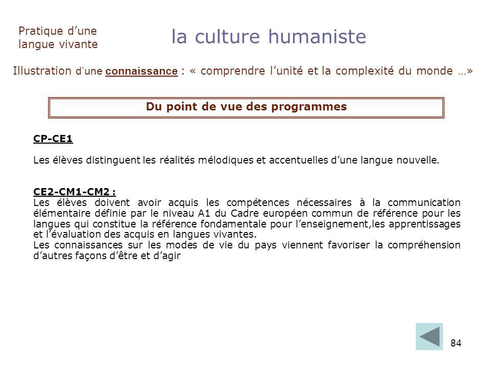 84 la culture humaniste Pratique dune langue vivante CP-CE1 Les élèves distinguent les réalités mélodiques et accentuelles dune langue nouvelle. CE2-C