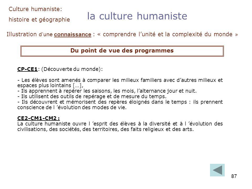 87 Culture humaniste: histoire et géographie la culture humaniste Illustration dune connaissance : « comprendre lunité et la complexité du monde » CP-