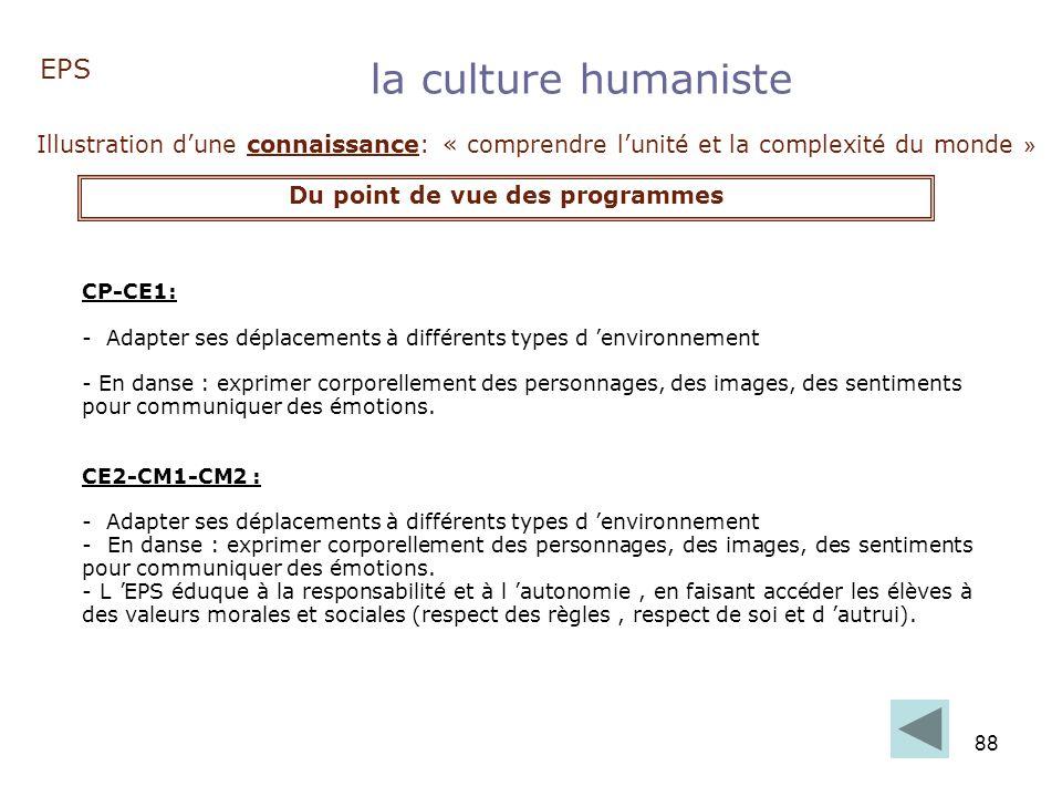 88 EPS Illustration dune connaissance: « comprendre lunité et la complexité du monde » la culture humaniste CP-CE1: - Adapter ses déplacements à diffé