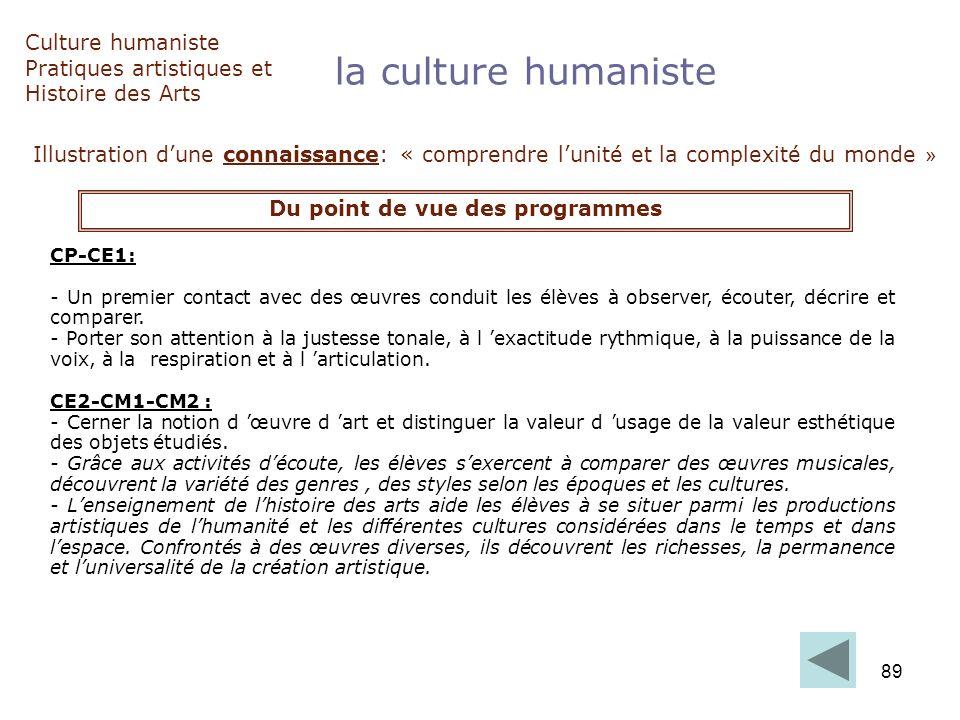 89 Culture humaniste Pratiques artistiques et Histoire des Arts Illustration dune connaissance: « comprendre lunité et la complexité du monde » la cul