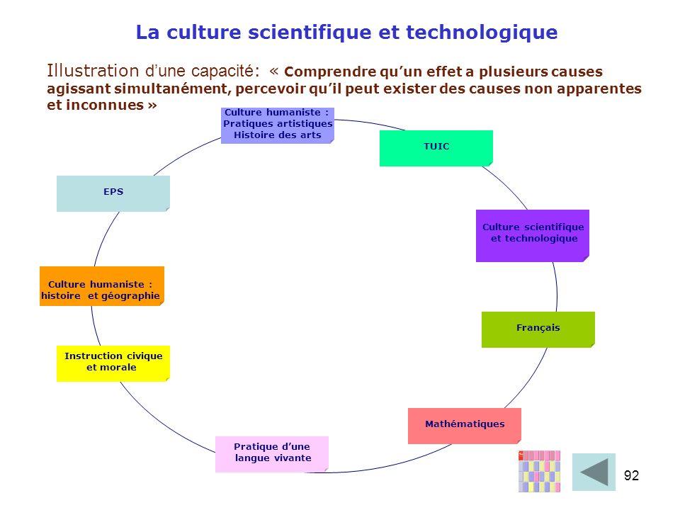 92 La culture scientifique et technologique Illustration dune capacité : « Comprendre quun effet a plusieurs causes agissant simultanément, percevoir