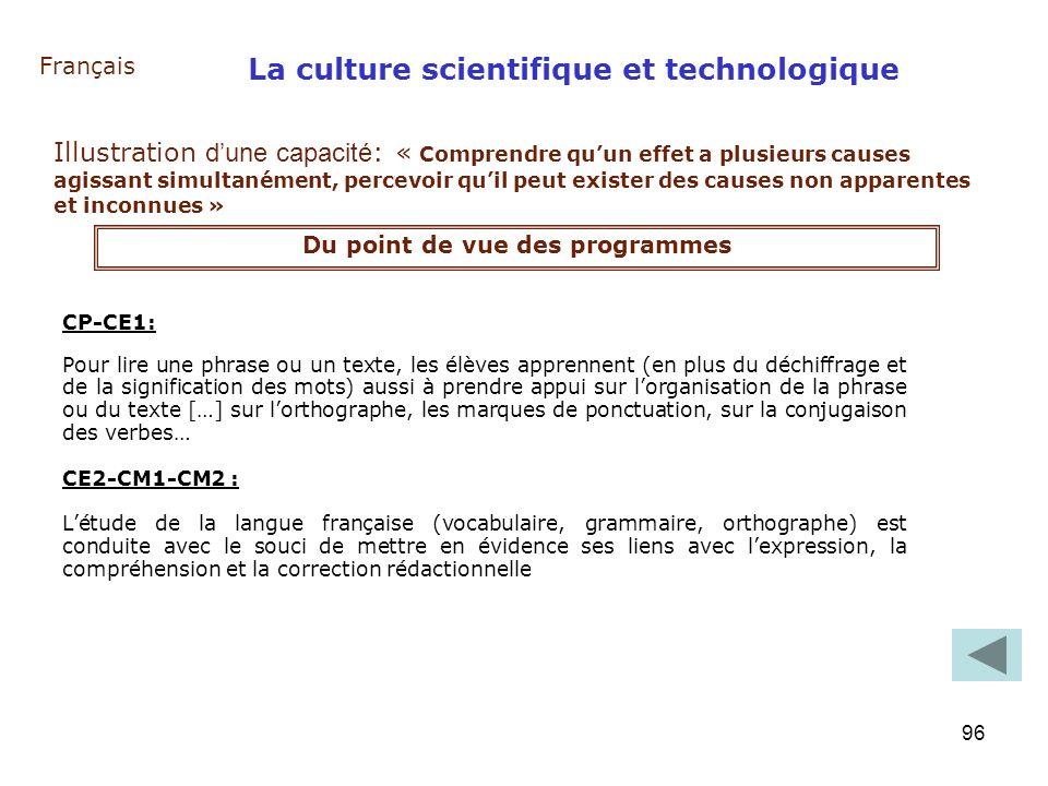 96 Français La culture scientifique et technologique Illustration dune capacité : « Comprendre quun effet a plusieurs causes agissant simultanément, p