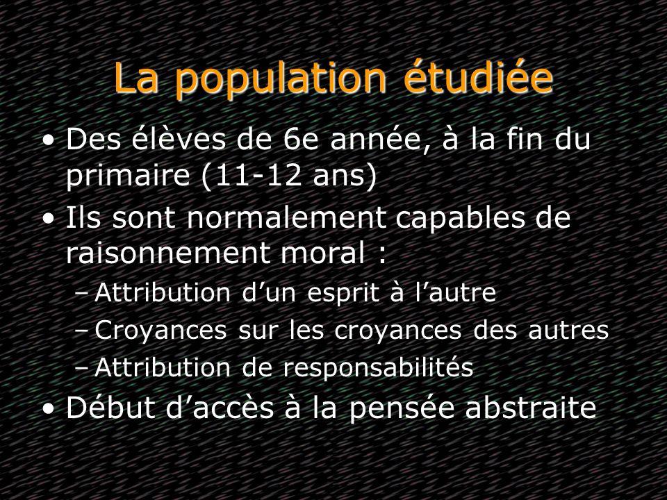 La population étudiée Des élèves de 6e année, à la fin du primaire (11-12 ans) Ils sont normalement capables de raisonnement moral : –Attribution dun