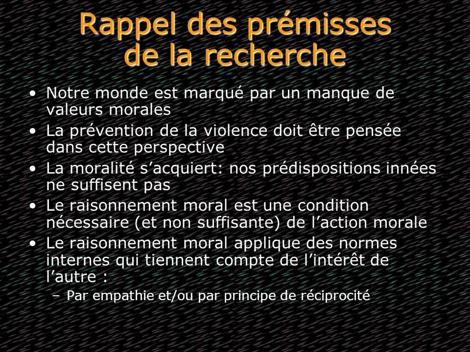 Rappel des prémisses de la recherche Notre monde est marqué par un manque de valeurs morales La prévention de la violence doit être pensée dans cette