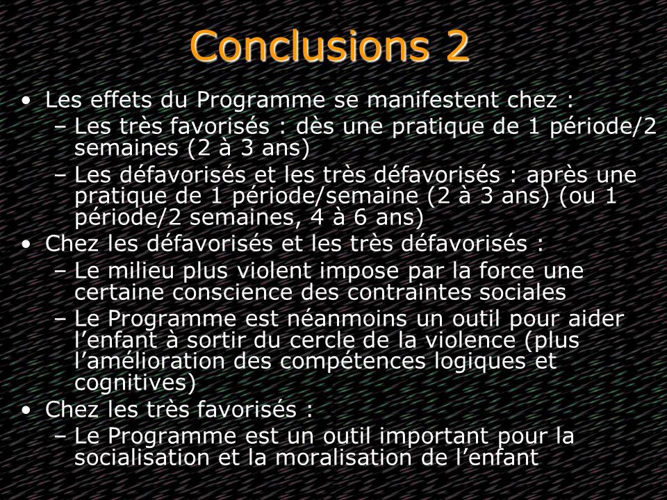 Conclusions 2 Les effets du Programme se manifestent chez : –Les très favorisés : dès une pratique de 1 période/2 semaines (2 à 3 ans) –Les défavorisé
