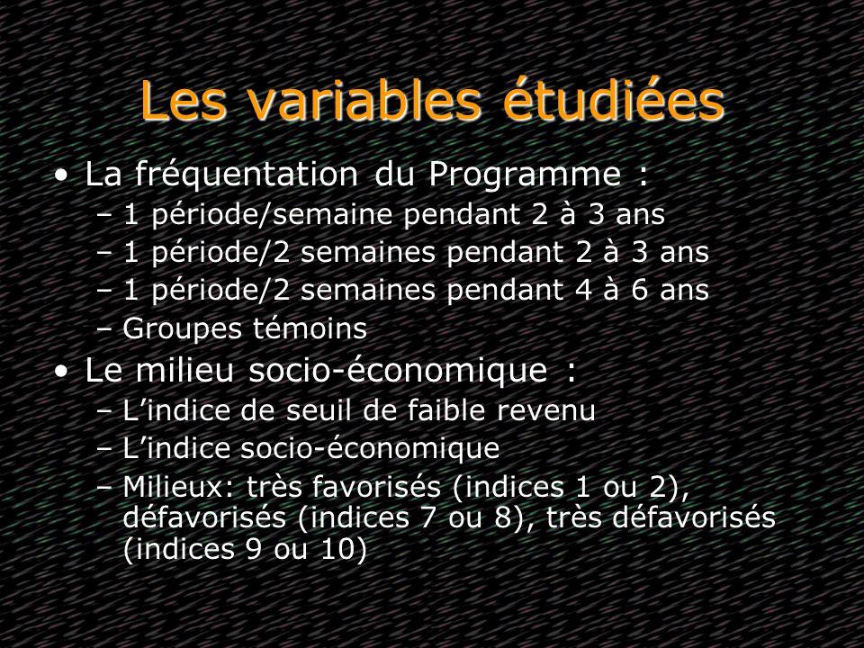 Les variables étudiées La fréquentation du Programme : –1 période/semaine pendant 2 à 3 ans –1 période/2 semaines pendant 2 à 3 ans –1 période/2 semai
