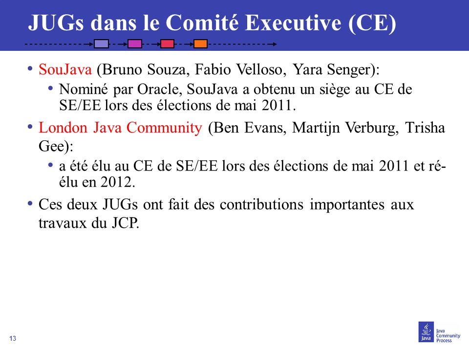 13 JUGs dans le Comité Executive (CE) SouJava (Bruno Souza, Fabio Velloso, Yara Senger): Nominé par Oracle, SouJava a obtenu un siège au CE de SE/EE l