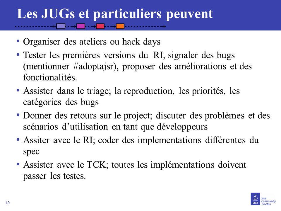 19 Les JUGs et particuliers peuvent Organiser des ateliers ou hack days Tester les premières versions du RI, signaler des bugs (mentionner #adoptajsr)