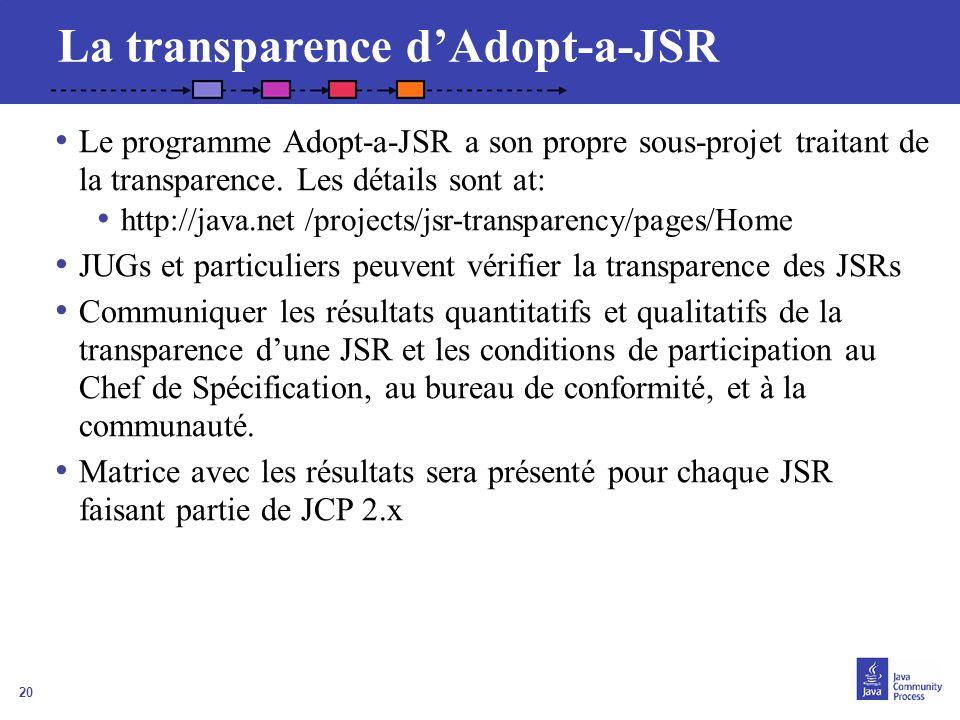 20 La transparence dAdopt-a-JSR Le programme Adopt-a-JSR a son propre sous-projet traitant de la transparence. Les détails sont at: http://java.net /p