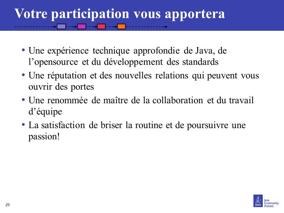 29 Votre participation vous apportera Une expérience technique approfondie de Java, de lopensource et du développement des standards Une réputation et