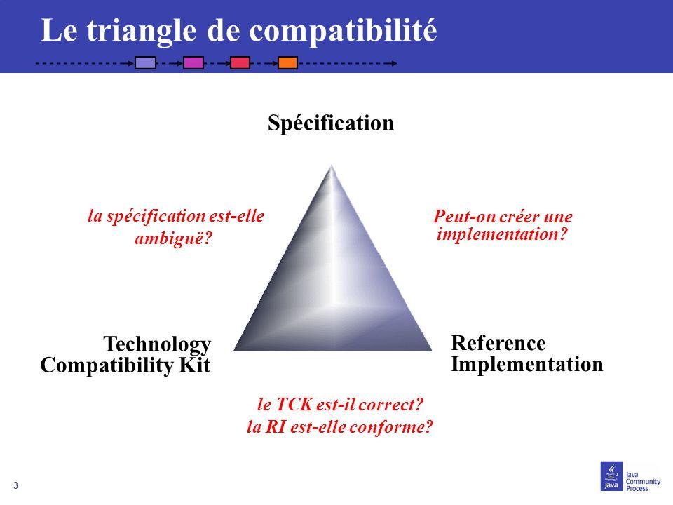 3 Le triangle de compatibilité Spécification Reference Implementation Peut-on créer une implementation? la spécification est-elle ambiguë? le TCK est-