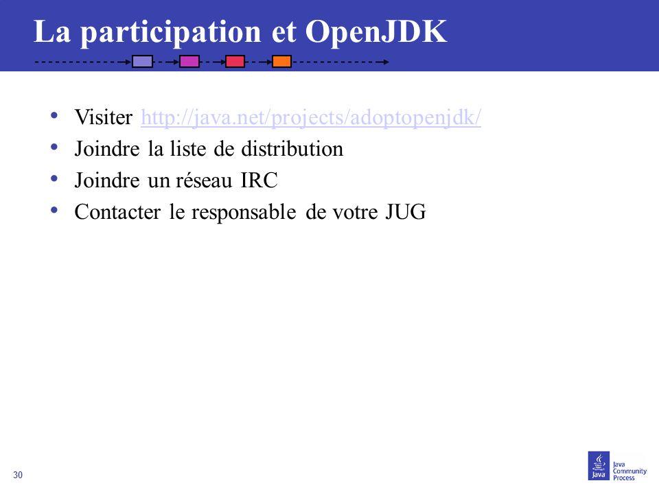 30 La participation et OpenJDK Visiter http://java.net/projects/adoptopenjdk/http://java.net/projects/adoptopenjdk/ Joindre la liste de distribution J