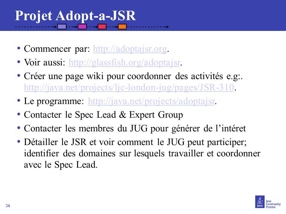 34 Commencer par: http://adoptajsr.org.http://adoptajsr.org Voir aussi: http://glassfish.org/adoptajsr.http://glassfish.org/adoptajsr Créer une page w