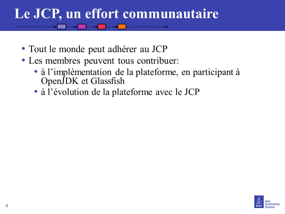 25 Comment Joindre.
